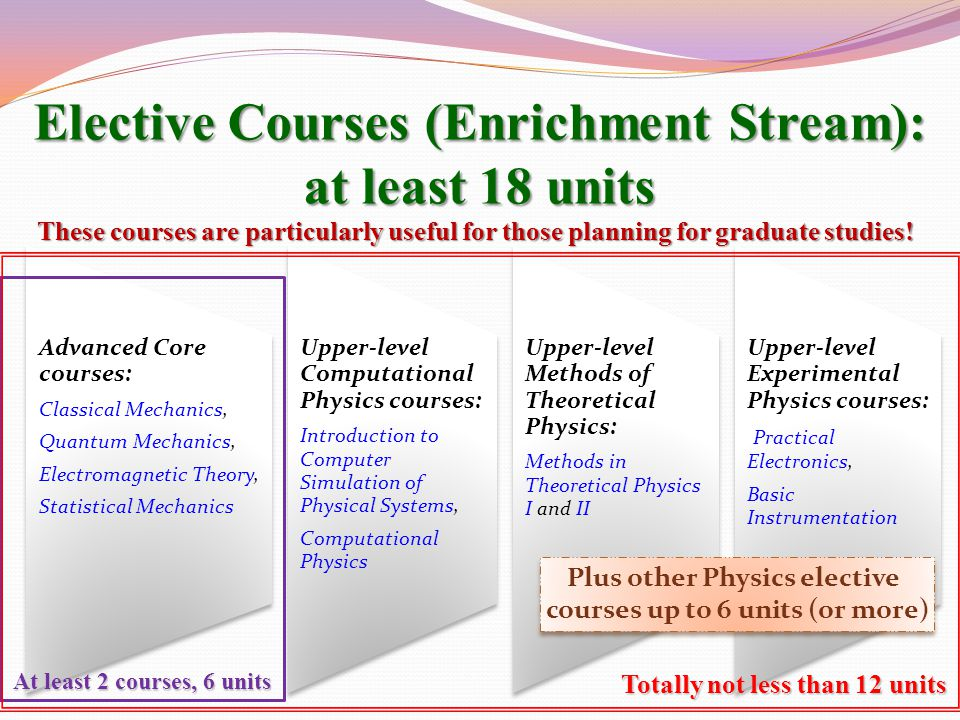 Elective Courses (Enrichment Stream): at least 18 units At least 2 courses, 6 units Totally not less than 12 units These courses are particularly useful for those planning for graduate studies.