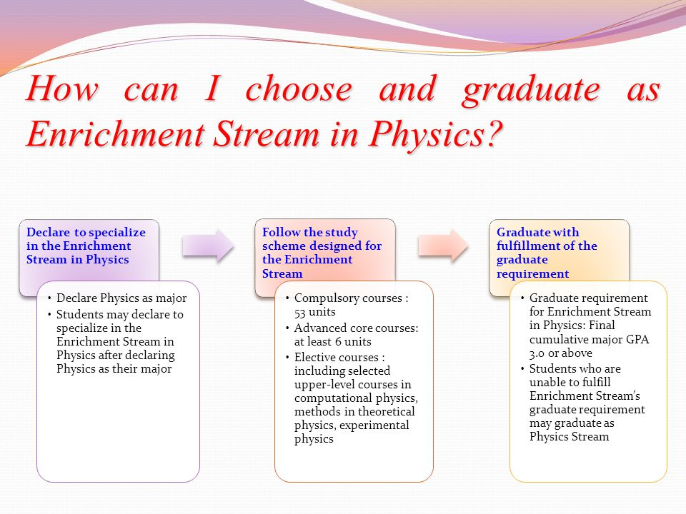 How can I choose and graduate as Enrichment Stream in Physics