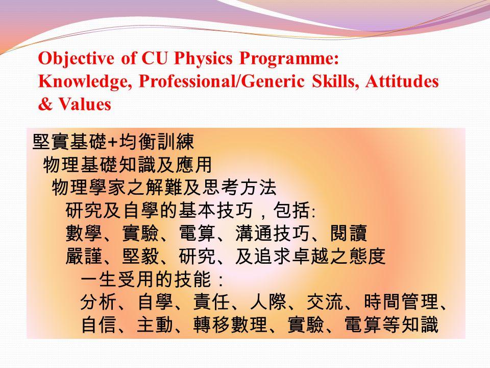 Objective of CU Physics Programme: Knowledge, Professional/Generic Skills, Attitudes & Values 堅實基礎 + 均衡訓練 物理基礎知識及應用 物理學家之解難及思考方法 研究及自學的基本技巧,包括 : 數學、實驗、電算、溝通技巧、閱讀 嚴謹、堅毅、研究、及追求卓越之態度 一生受用的技能: 分析、自學、責任、人際、交流、時間管理、 自信、主動、轉移數理、實驗、電算等知識