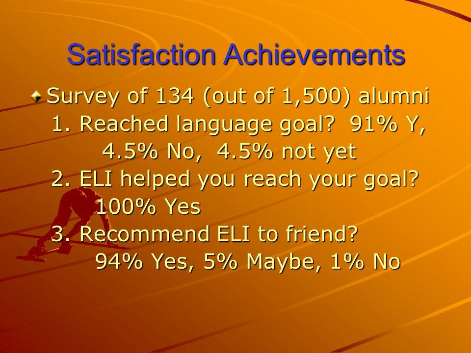 Satisfaction Achievements Survey of 134 (out of 1,500) alumni 1.