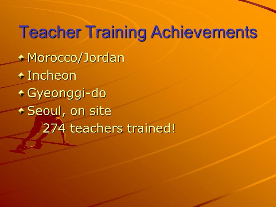 Teacher Training Achievements Morocco/JordanIncheonGyeonggi-do Seoul, on site 274 teachers trained.