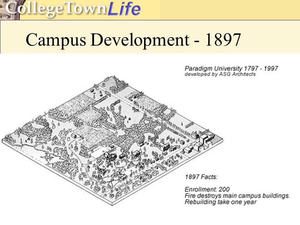Campus Development - 1897