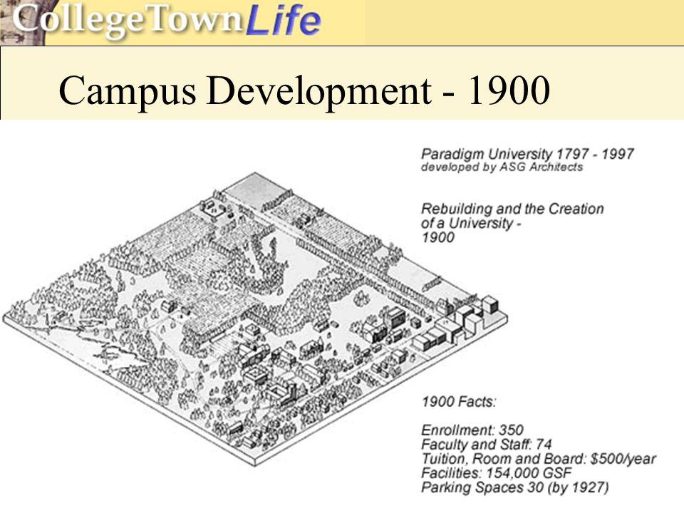 Campus Development - 1900