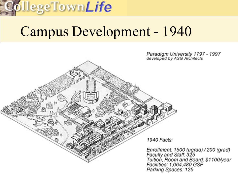 Campus Development - 1940