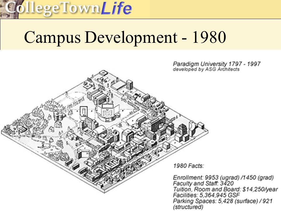 Campus Development - 1980