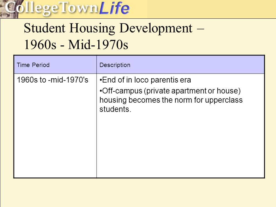 Time PeriodDescription 1960s to -mid-1970 sEnd of in loco parentis era Off-campus (private apartment or house) housing becomes the norm for upperclass students.