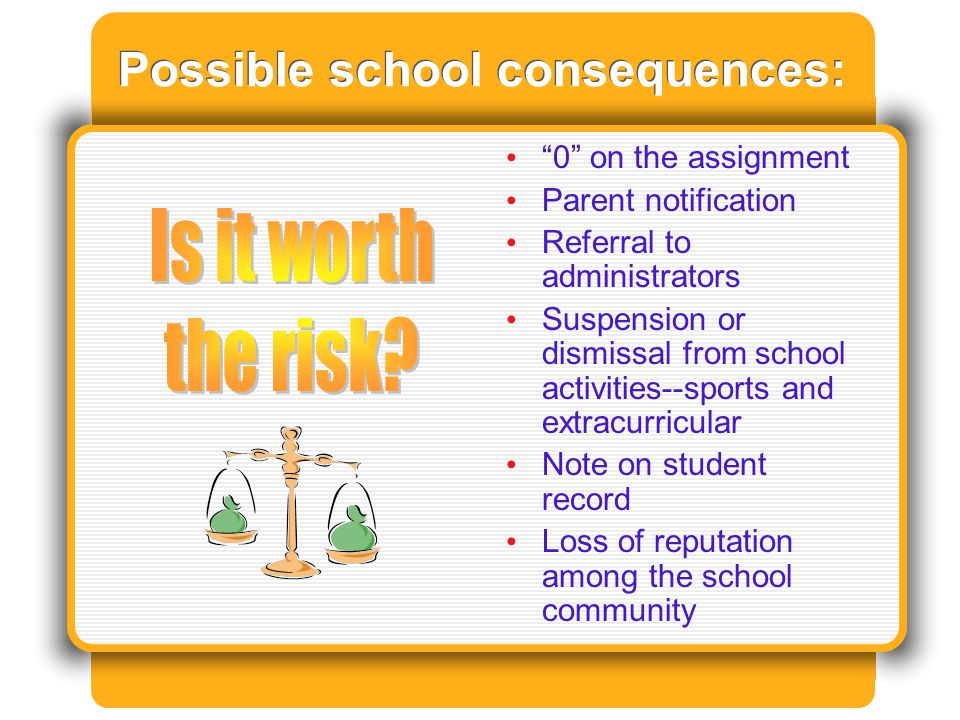 Possible school consequences: 0 on the assignment Parent notification Referral to administrators Suspension or dismissal from school activities--sports and extracurricular Note on student record Loss of reputation among the school community