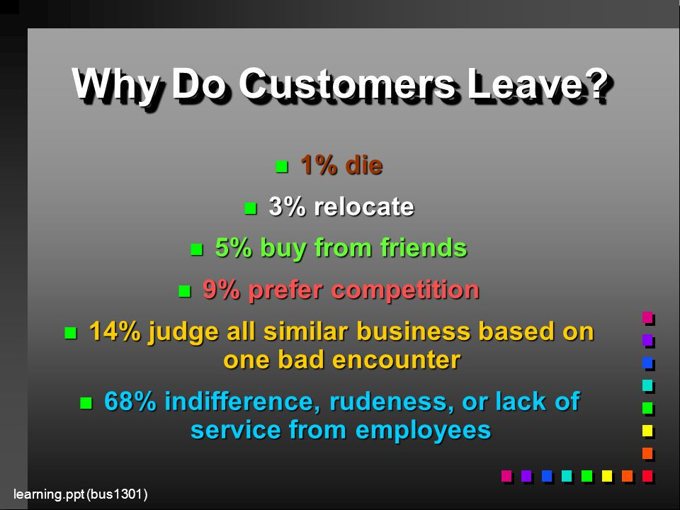 learning.ppt (bus1301) Why Do Customers Leave.