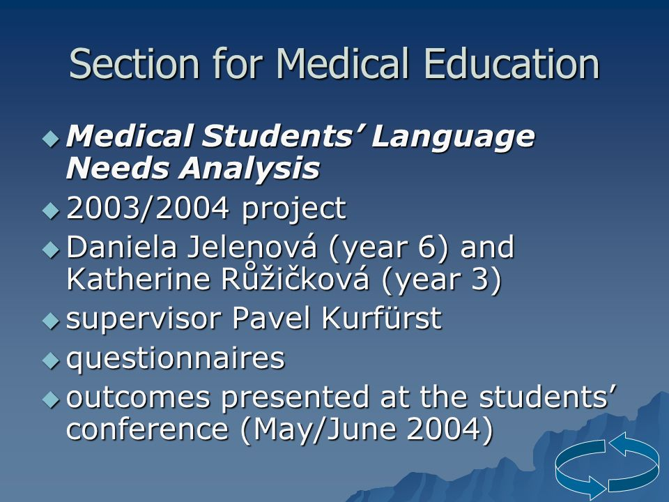 Section for Medical Education  Medical Students' Language Needs Analysis  2003/2004 project  Daniela Jelenová (year 6) and Katherine Růžičková (year 3)  supervisor Pavel Kurfürst  questionnaires  outcomes presented at the students' conference (May/June 2004)