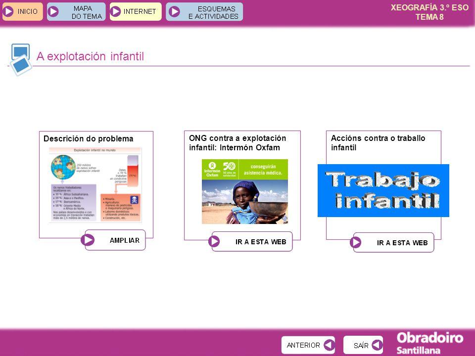 XEOGRAFÍA 3.º ESO TEMA 8 A explotación infantil ONG contra a explotación infantil: Intermón Oxfam Accións contra o traballo infantil Descrición do pro