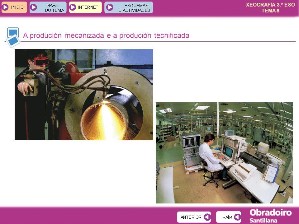 XEOGRAFÍA 3.º ESO TEMA 8 A produción mecanizada e a produción tecnificada