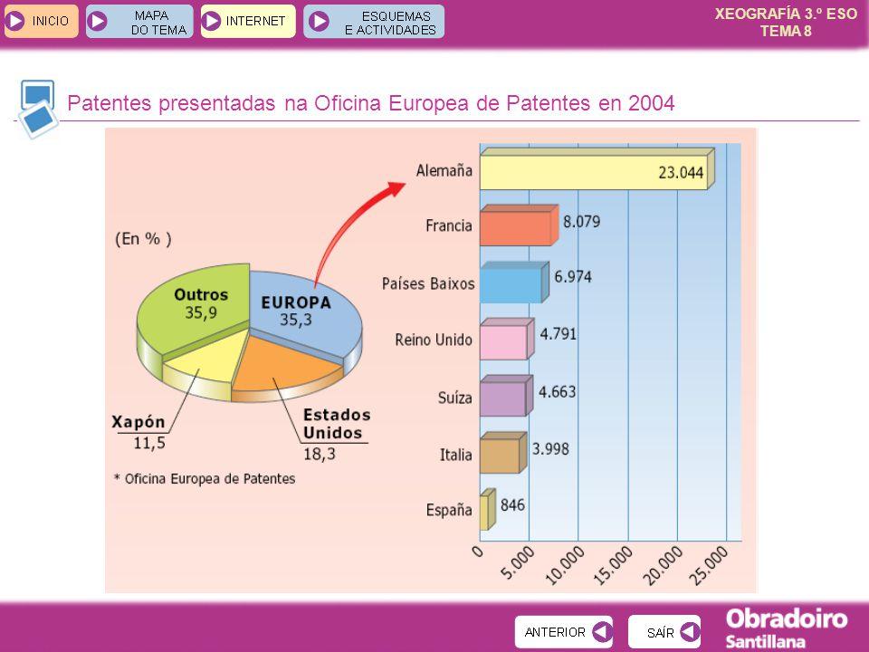 XEOGRAFÍA 3.º ESO TEMA 8 Patentes presentadas na Oficina Europea de Patentes en 2004