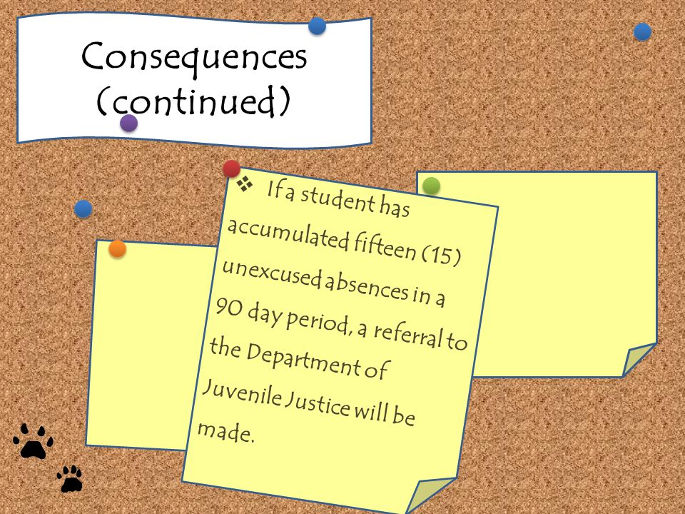 Consequences (continued)  If a student has accumulated fifteen (15) unexcused absences in a 90 day period, a referral to the Department of Juvenile Justice will be made.