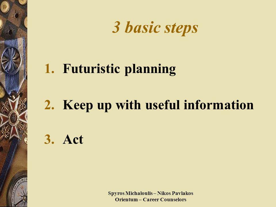 Spyros Michaloulis – Nikos Pavlakos Orientum – Career Counselors 3 basic steps 1.Futuristic planning 2.Keep up with useful information 3.Act