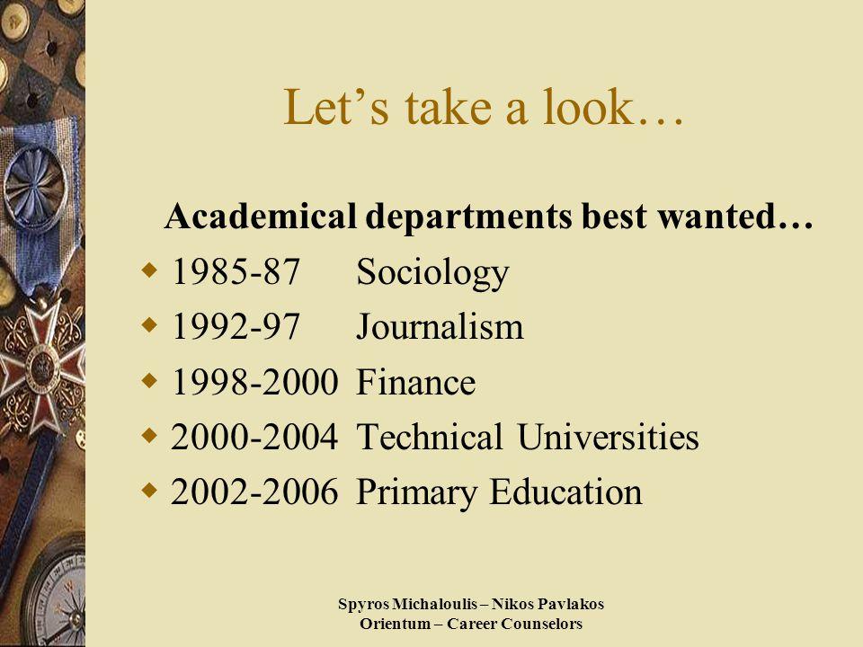 Spyros Michaloulis – Nikos Pavlakos Orientum – Career Counselors Let's take a look… Academical departments best wanted…  1985-87 Sociology  1992-97 Journalism  1998-2000 Finance  2000-2004 Technical Universities  2002-2006 Primary Education