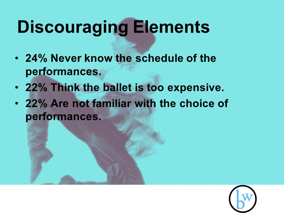 Discouraging Elements 24% Never know the schedule of the performances.