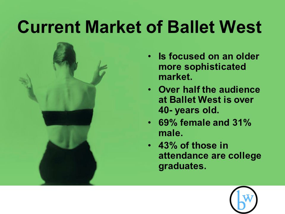 The college market for Ballet West There are 140,000 students in the near area.