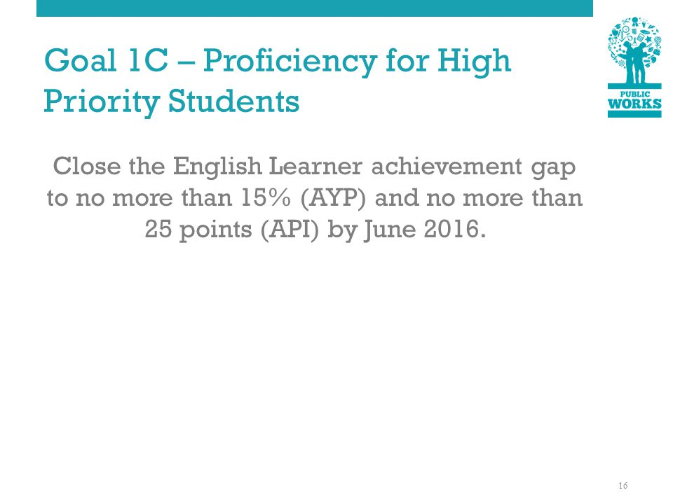 Goal 1C – Proficiency for High Priority Students Close the English Learner achievement gap to no more than 15% (AYP) and no more than 25 points (API) by June 2016.