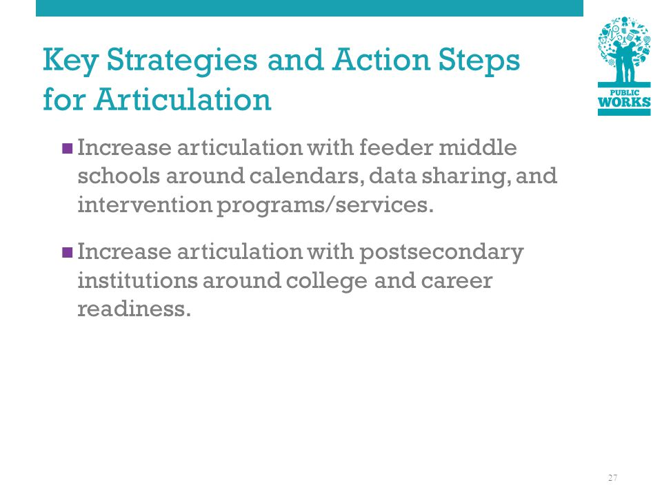 Key Strategies and Action Steps for Articulation Increase articulation with feeder middle schools around calendars, data sharing, and intervention programs/services.