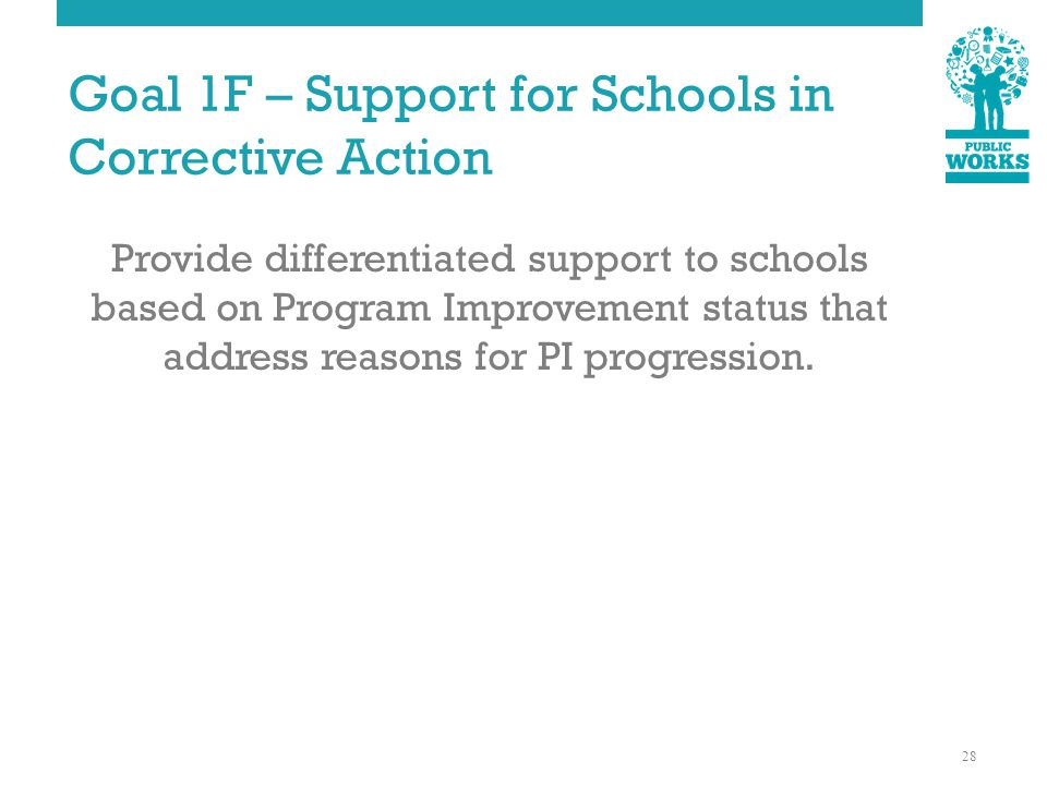Goal 1F – Support for Schools in Corrective Action Provide differentiated support to schools based on Program Improvement status that address reasons for PI progression.