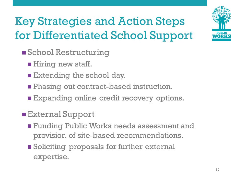 Key Strategies and Action Steps for Differentiated School Support School Restructuring Hiring new staff.