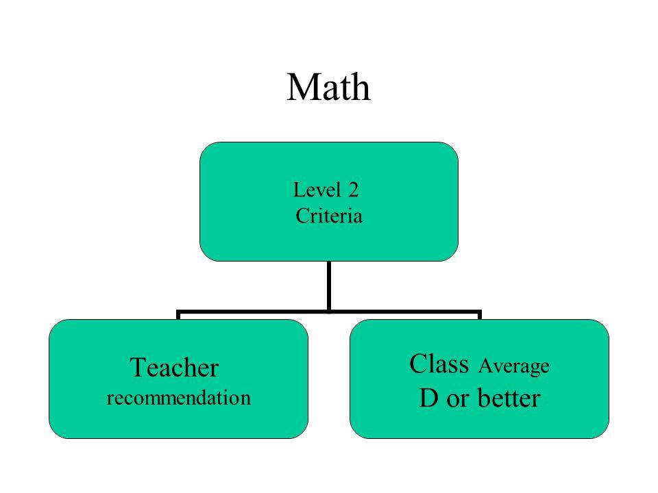 Math Level 2 Criteria Teacher recommendation Class Average D or better