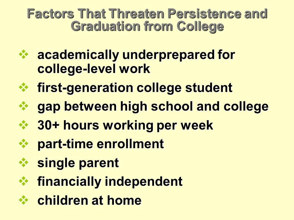 Factors That Threaten Persistence and Graduation from College  academically underprepared for college-level work  first-generation college student  gap between high school and college  30+ hours working per week  part-time enrollment  single parent  financially independent  children at home