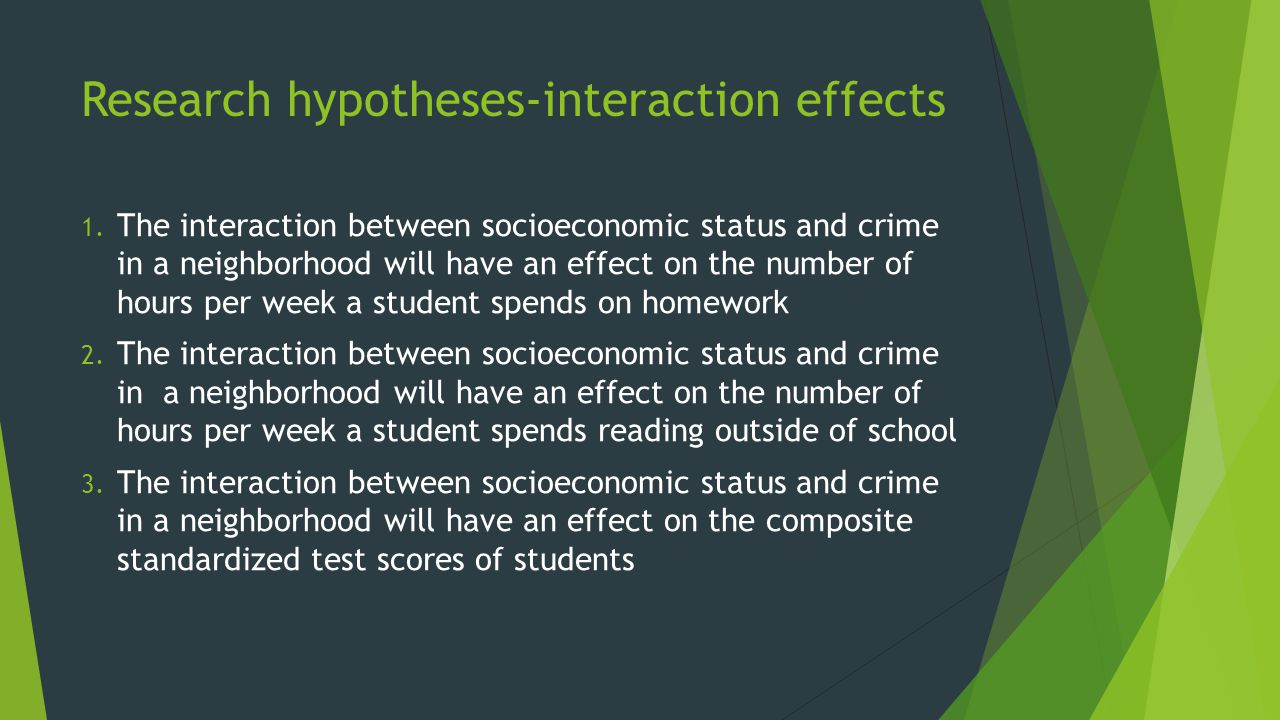 Research hypotheses-interaction effects 1.