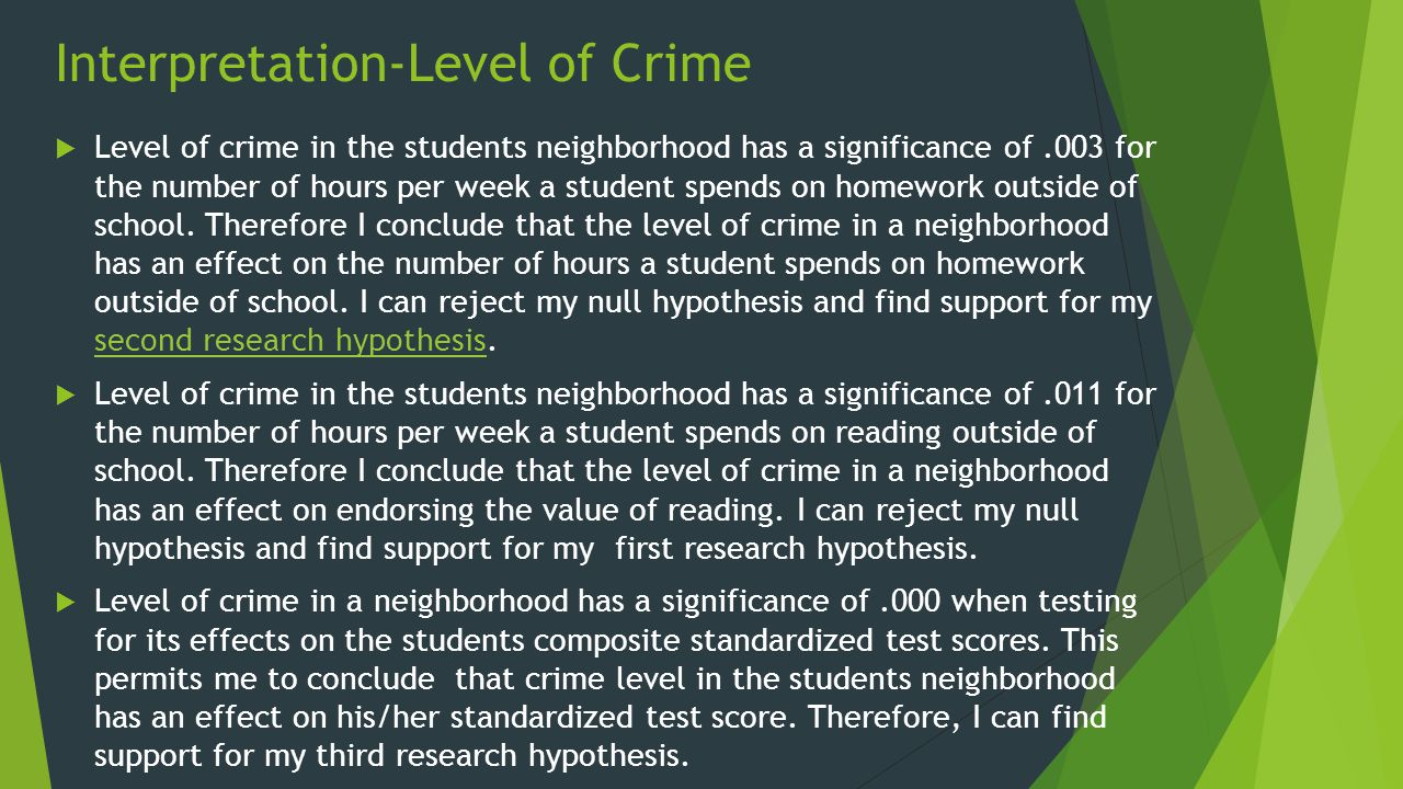 Interpretation-Level of Crime  Level of crime in the students neighborhood has a significance of.003 for the number of hours per week a student spends on homework outside of school.