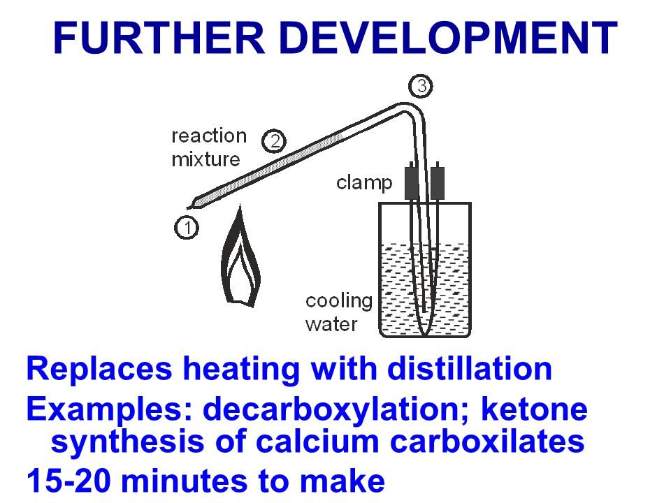 FURTHER DEVELOPMENT Replaces heating with distillation Examples: decarboxylation; ketone synthesis of calcium carboxilates 15-20 minutes to make