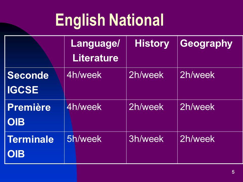 5 English National Language/ Literature HistoryGeography Seconde IGCSE 4h/week2h/week Première OIB 4h/week2h/week Terminale OIB 5h/week3h/week2h/week
