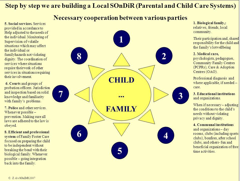 4 CHILD...