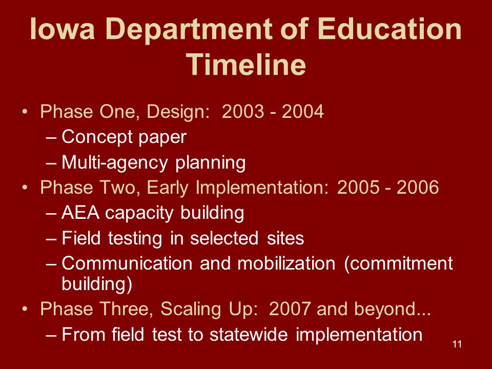 11 Iowa Department of Education Timeline Phase One, Design: 2003 - 2004 –Concept paper –Multi-agency planning Phase Two, Early Implementation: 2005 - 2006 –AEA capacity building –Field testing in selected sites –Communication and mobilization (commitment building) Phase Three, Scaling Up: 2007 and beyond...