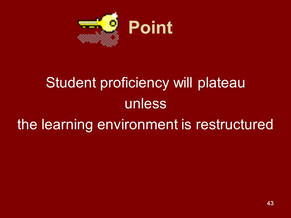 43 Point Student proficiency will plateau unless the learning environment is restructured