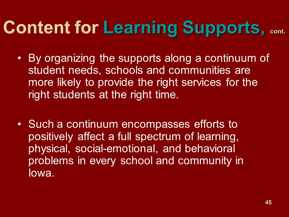 45 Learning Supports, cont. Content for Learning Supports, cont.