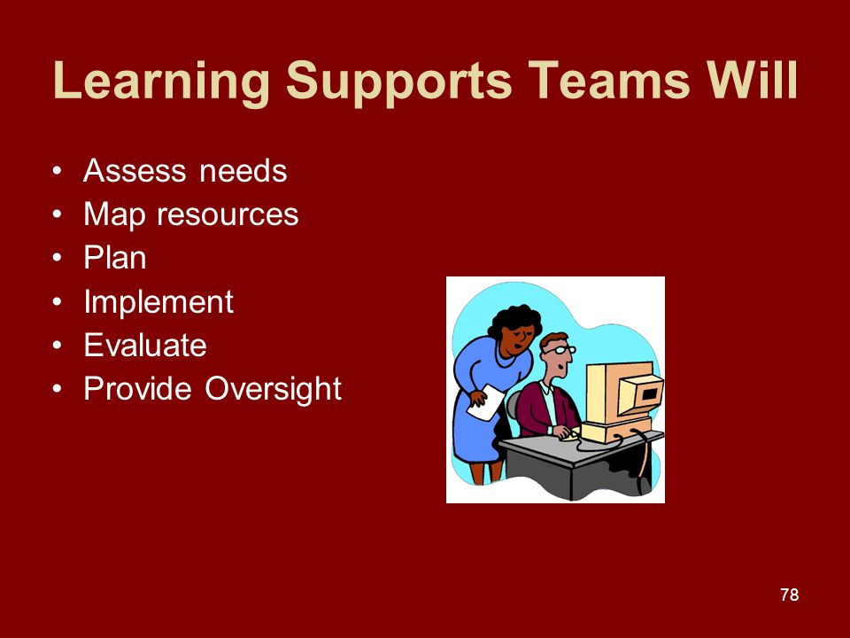 78 Learning Supports Teams Will Assess needs Map resources Plan Implement Evaluate Provide Oversight
