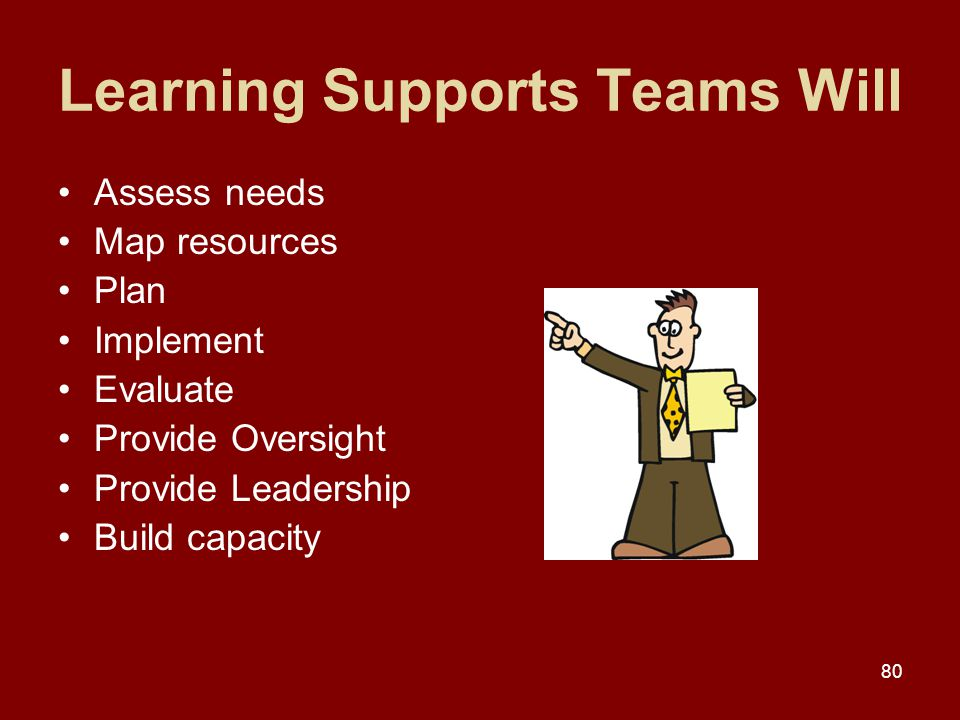 80 Learning Supports Teams Will Assess needs Map resources Plan Implement Evaluate Provide Oversight Provide Leadership Build capacity