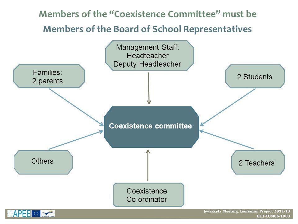 "Jyväskÿla Meeting, Comenius Project 2011-13 DE3-COM06-1903 Members of the ""Coexistence Committee"" must be Members of the Board of School Representativ"