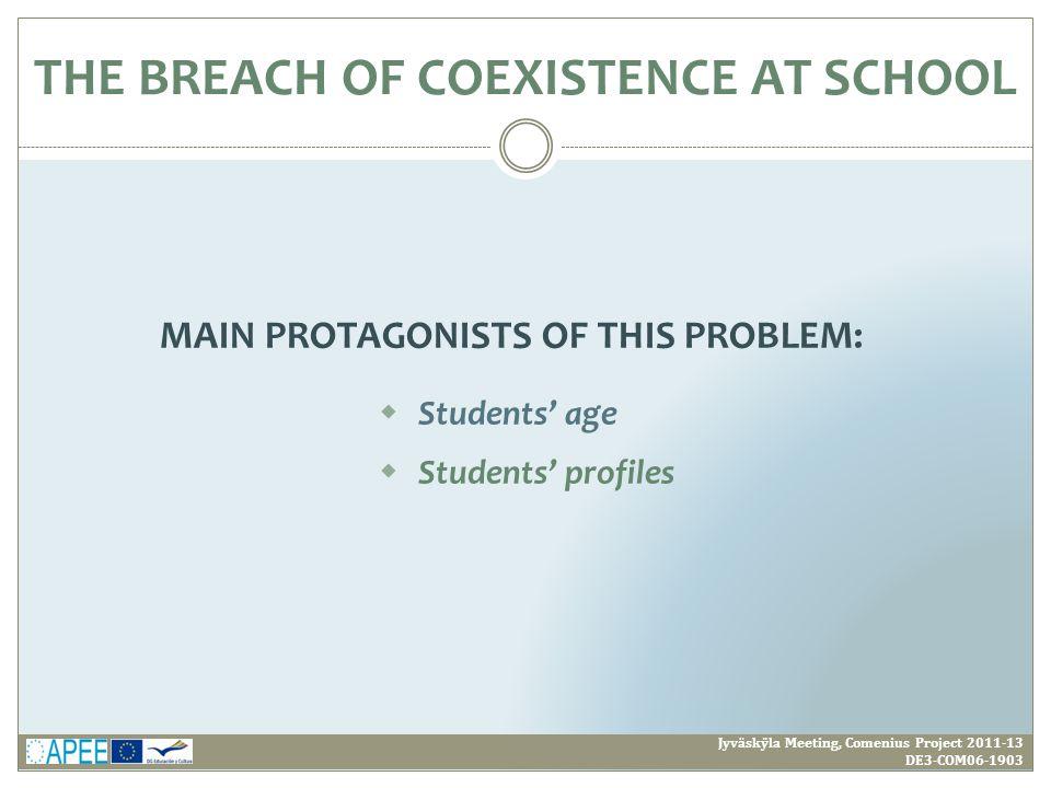 MAIN PROTAGONISTS OF THIS PROBLEM: Jyväskÿla Meeting, Comenius Project 2011-13 DE3-COM06-1903  Students' age  Students' profiles THE BREACH OF COEXI