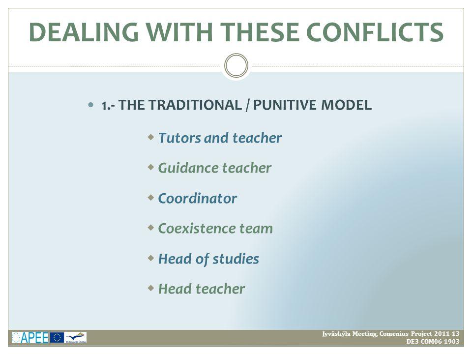 1.- THE TRADITIONAL / PUNITIVE MODEL  Tutors and teacher  Guidance teacher  Coordinator  Coexistence team  Head of studies  Head teacher Jyväskÿ