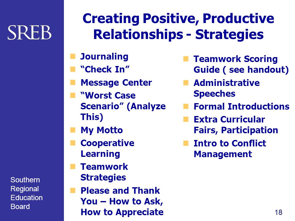Southern Regional Education Board Creating Positive, Productive Relationships - Strategies Journaling Check In Message Center Worst Case Scenario (Analyze This) My Motto Cooperative Learning Teamwork Strategies Please and Thank You – How to Ask, How to Appreciate Teamwork Scoring Guide ( see handout) Administrative Speeches Formal Introductions Extra Curricular Fairs, Participation Intro to Conflict Management 18