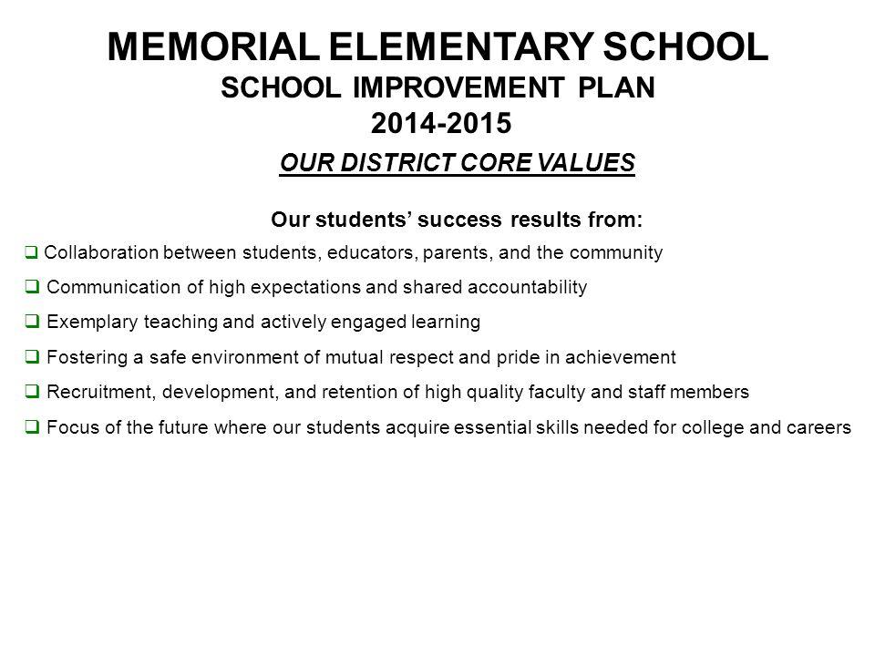 MEMORIAL ELEMENTARY SCHOOL SCHOOL IMPROVEMENT PLAN 2014-2015 Current Class Size – Grade Two