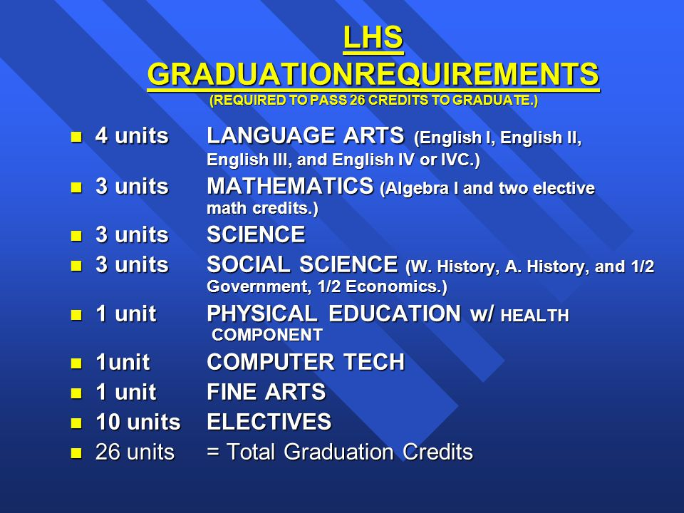 LHS GRADUATIONREQUIREMENTS (REQUIRED TO PASS 26 CREDITS TO GRADUATE.) n 4 units LANGUAGE ARTS (English I, English II, English III, and English IV or IVC.) n 3 units MATHEMATICS (Algebra I and two elective math credits.) n 3 units SCIENCE n 3 units SOCIAL SCIENCE (W.