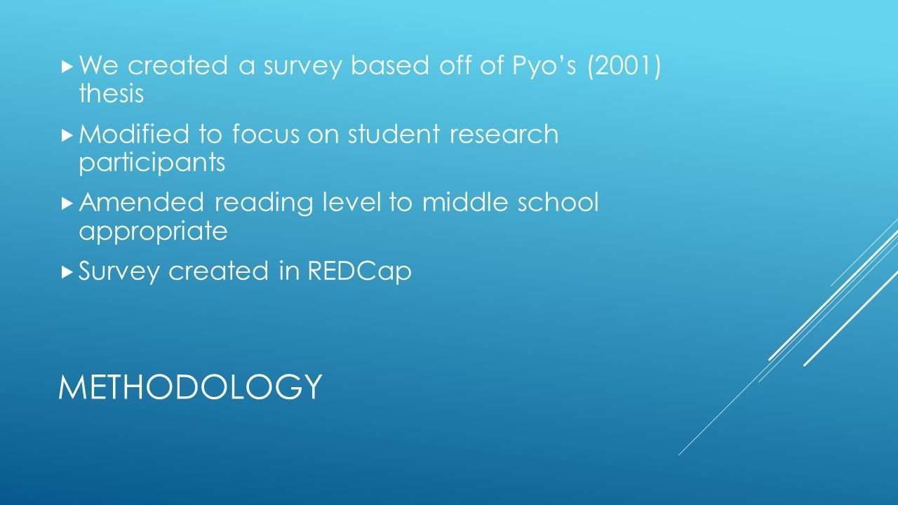 METHODOLOGY  We created a survey based off of Pyo's (2001) thesis  Modified to focus on student research participants  Amended reading level to mid