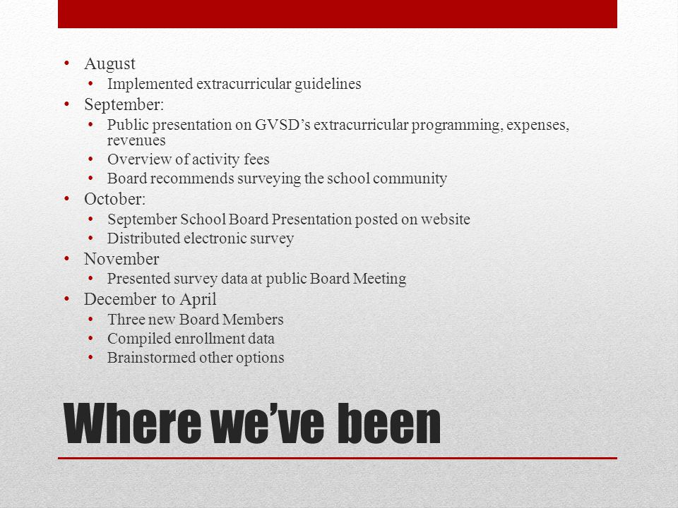 Where we've been August Implemented extracurricular guidelines September: Public presentation on GVSD's extracurricular programming, expenses, revenues Overview of activity fees Board recommends surveying the school community October: September School Board Presentation posted on website Distributed electronic survey November Presented survey data at public Board Meeting December to April Three new Board Members Compiled enrollment data Brainstormed other options