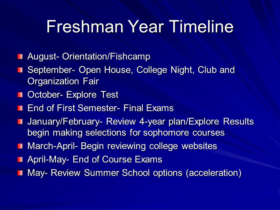 Freshman Year Timeline August- Orientation/Fishcamp September- Open House, College Night, Club and Organization Fair October- Explore Test End of First Semester- Final Exams January/February- Review 4-year plan/Explore Results begin making selections for sophomore courses March-April- Begin reviewing college websites April-May- End of Course Exams May- Review Summer School options (acceleration)