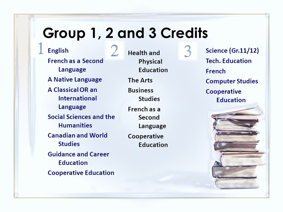 Group 1, 2 and 3 Credits English French as a Second Language A Native Language A Classical OR an International Language Social Sciences and the Humanities Canadian and World Studies Guidance and Career Education Cooperative Education Health and Physical Education The Arts Business Studies French as a Second Language Cooperative Education Science (Gr.11/12) Tech.