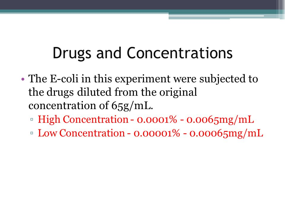 Drugs and Concentrations The E-coli in this experiment were subjected to the drugs diluted from the original concentration of 65g/mL.