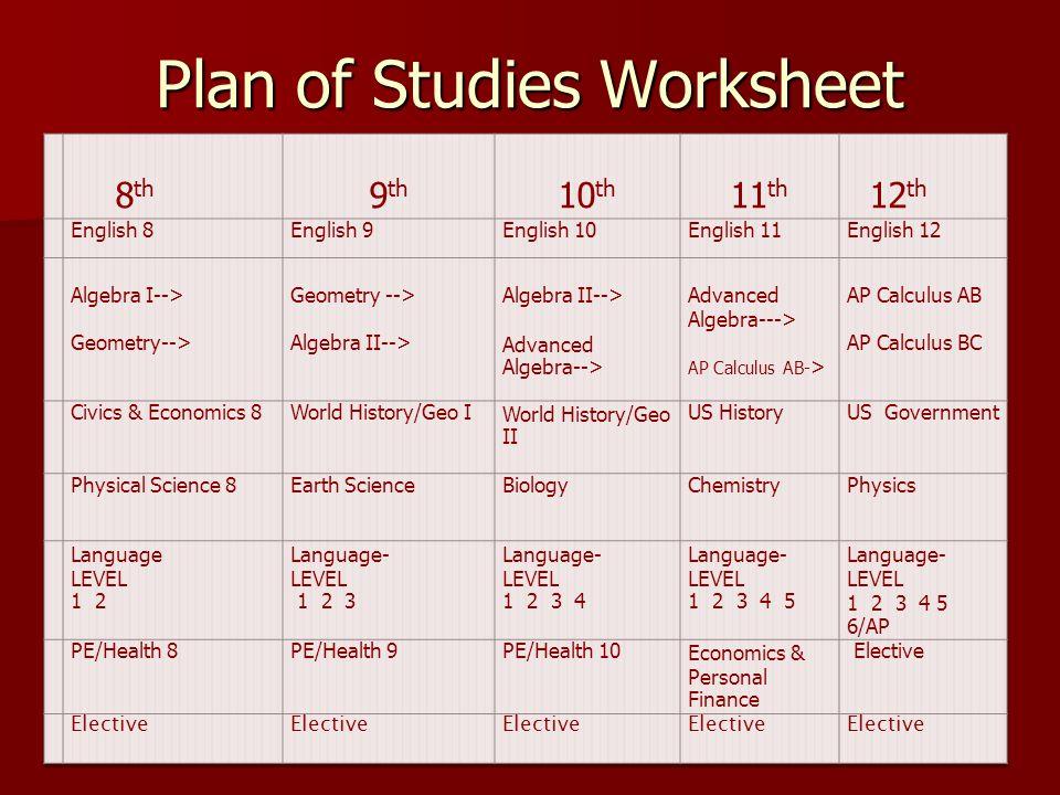 Plan of Studies Worksheet