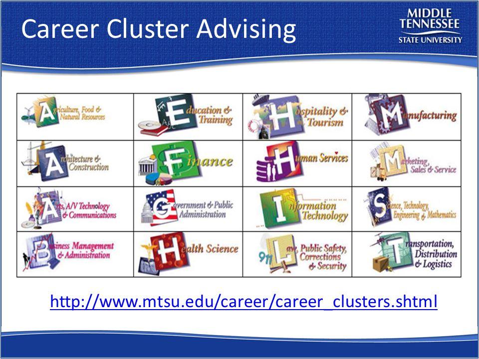 Career Cluster Advising http://www.mtsu.edu/career/career_clusters.shtml